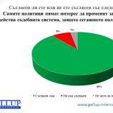 Gallup International: Nearly 90% of people think problems in judicial system are created by politicians